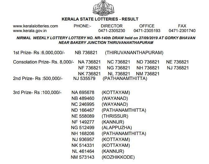 Winners List for Nirmal NR 140 Lottery