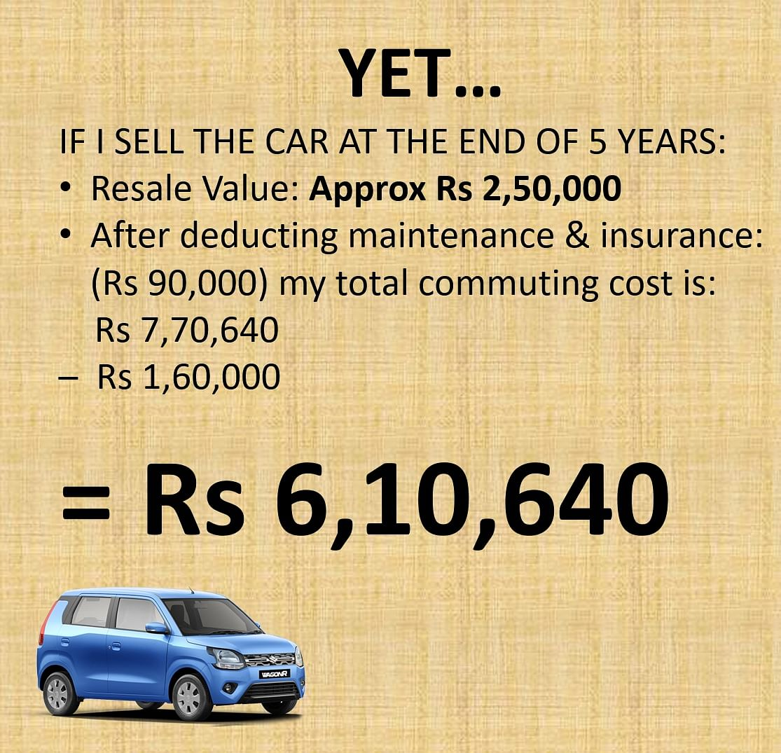 The car will probably fetch about 50 percent of its value in five years.