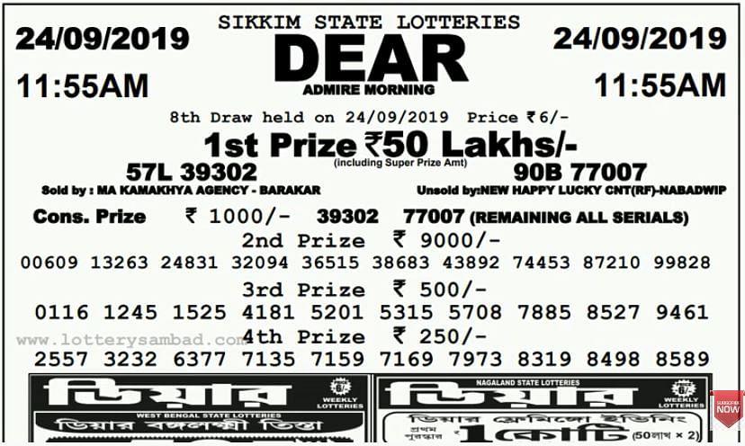Winners List For Dear Admire Morning Lottery