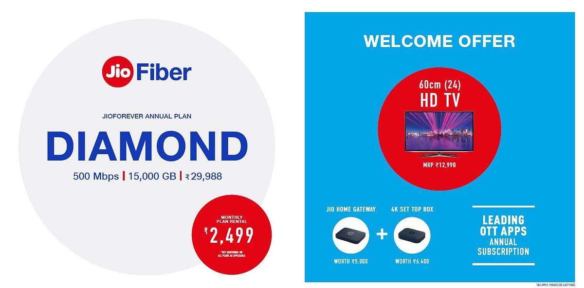 Here's How You Can Get a Free HD or 4K TV With Reliance JioFiber