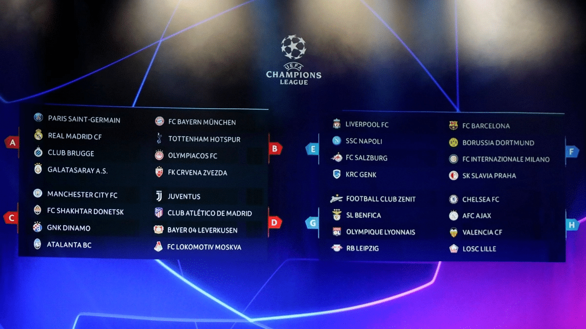 UEFA Champions League 2019-20: A Look at Teams, Formats & Schedule