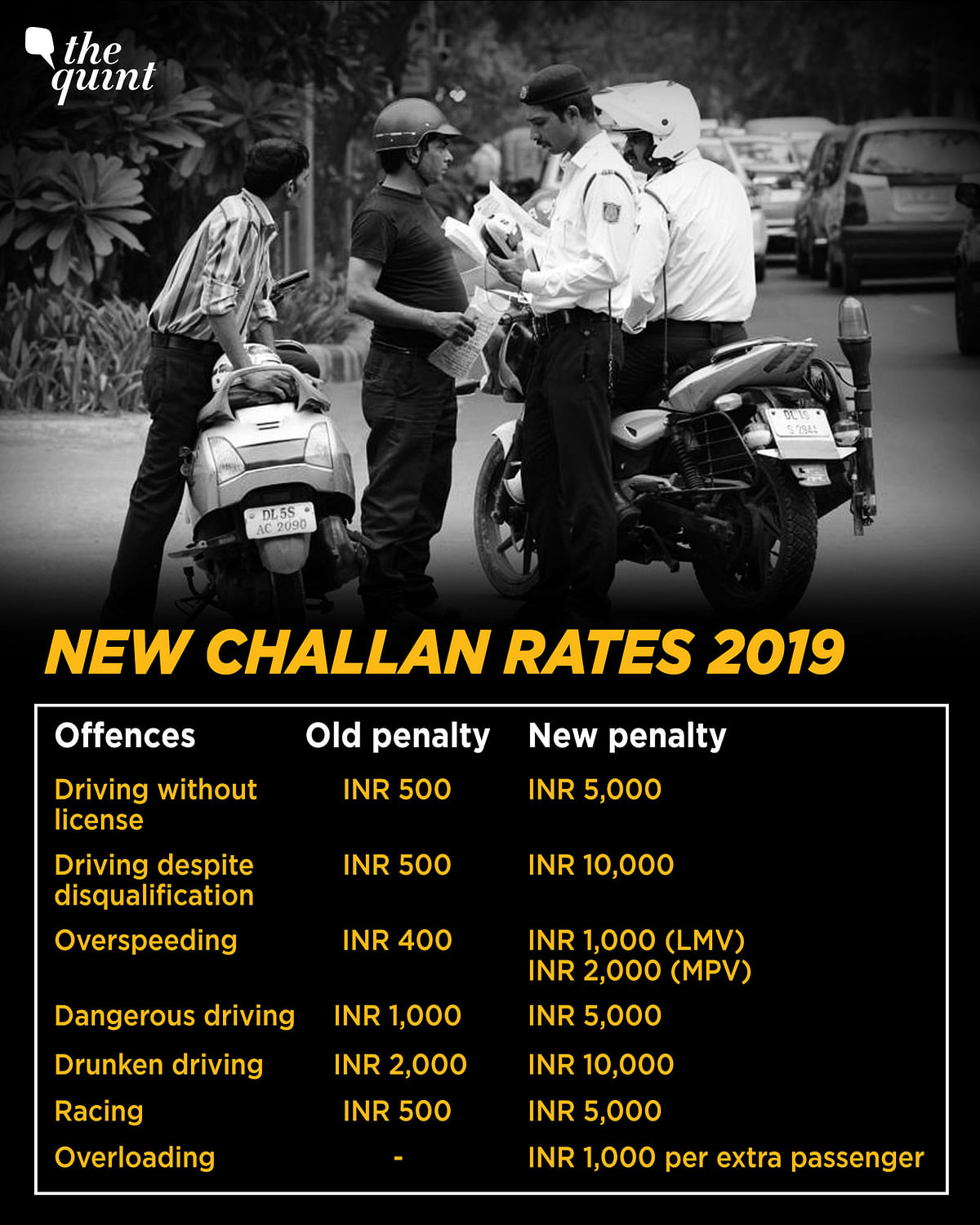 New Challan Rates 2019.