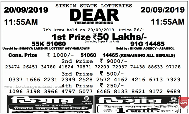 Sikkim Lottery Dear Treasure Morning Draw Results