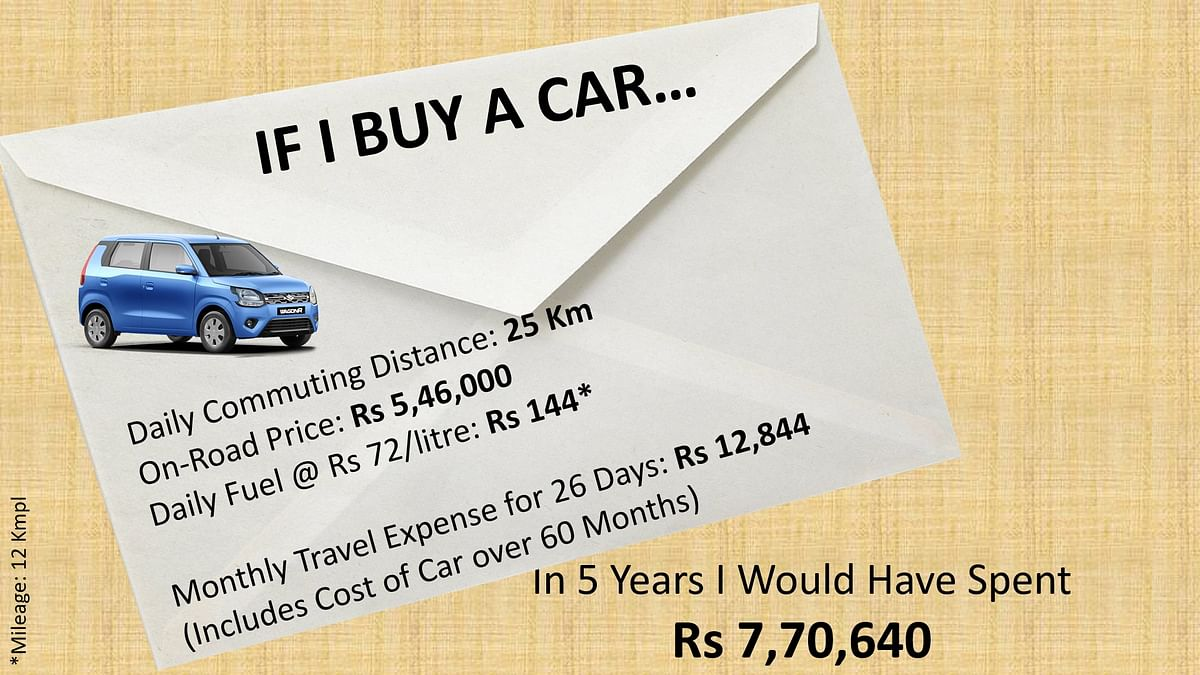 The ownership cost is roughly about Rs 7.70 lakh over a five-year period, if fuel prices remain constant.
