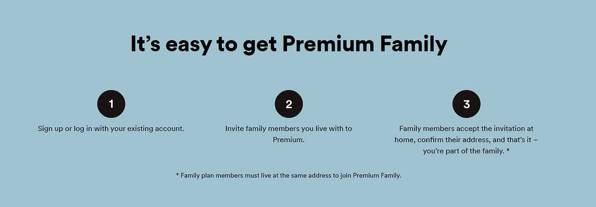 Spotify Brings Family Sharing Plan to India at Rs 179 Per Month