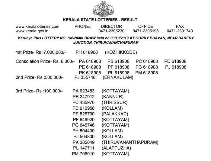 Kerala Lottery Karunya KN 284 Full Winners List