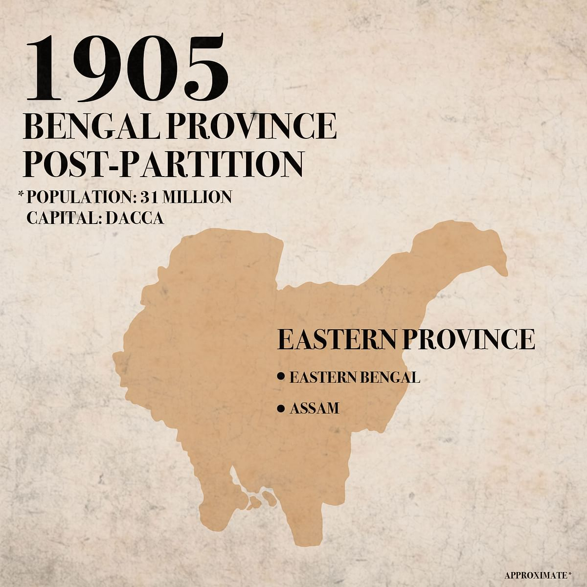 Eastern Province after partition