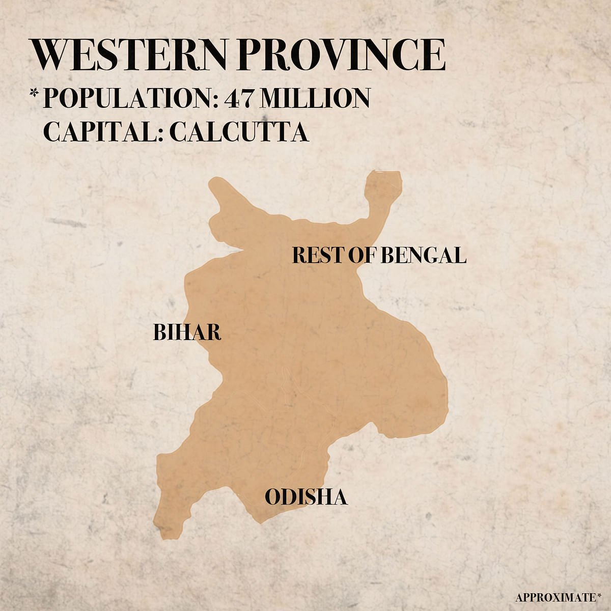 Western Province after partition