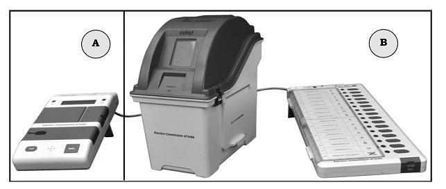 Image of EVM-VVPAT