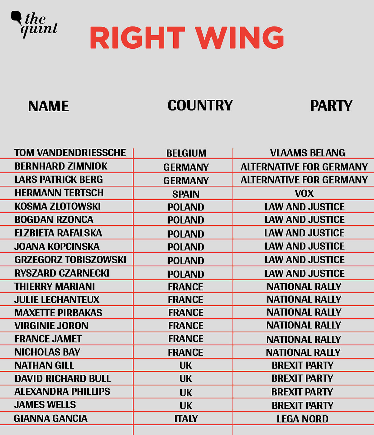 22 of the 27 EU MPs Invited to Kashmir Are From Right-Wing Parties