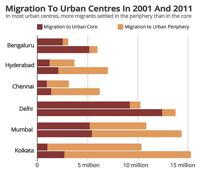 Census 2001 and 2011.