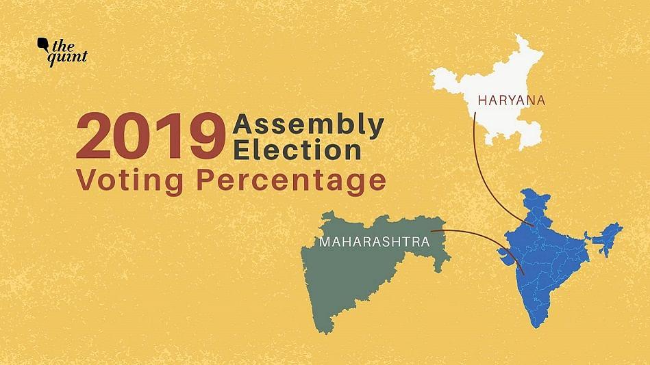 Voting Percentage in Haryana and Maharashtra Today's Vidhan Sabha Election 2019 Live Updates