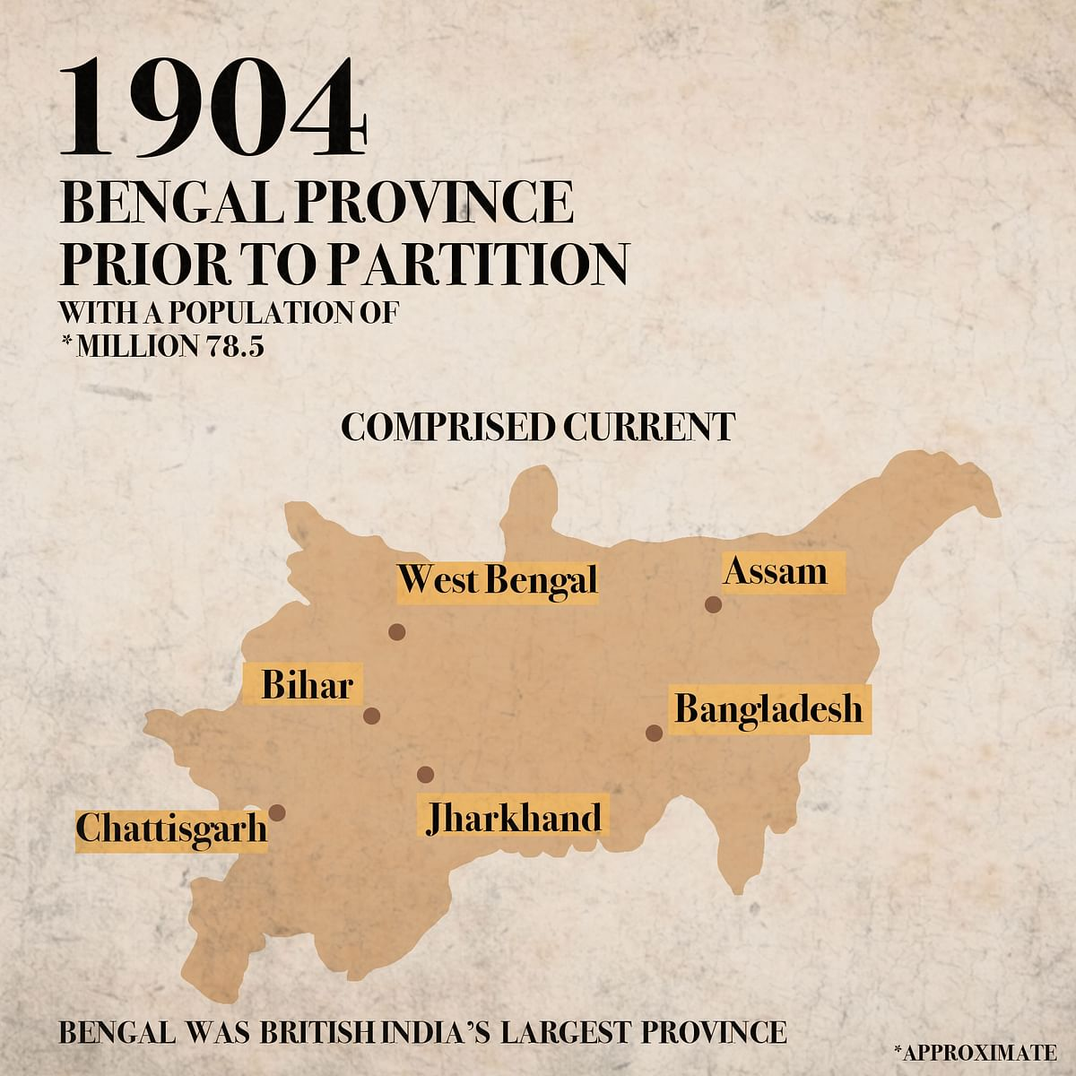 Undivided Bengal Province