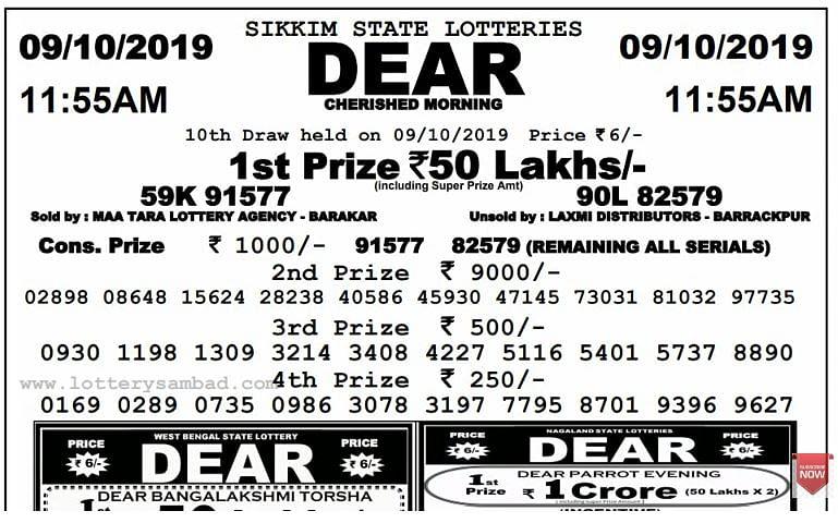 Winners List For Sikkim Lottery Dear Cherished Morning