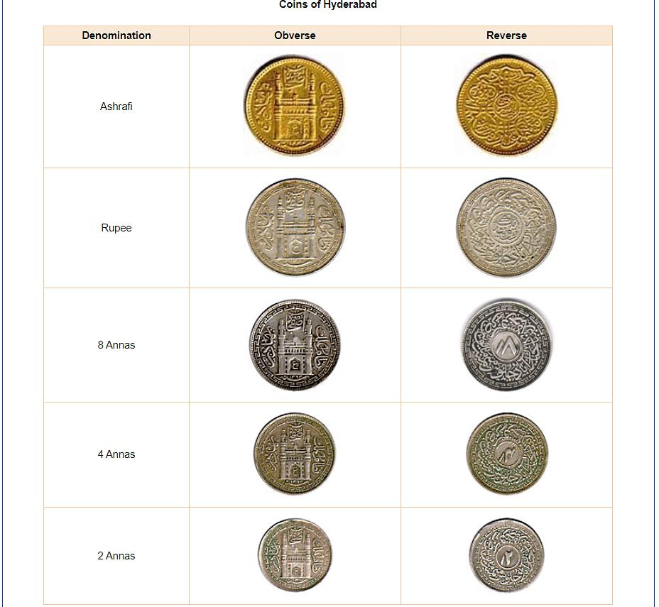 Screenshot of the representational coin of Hyderabad
