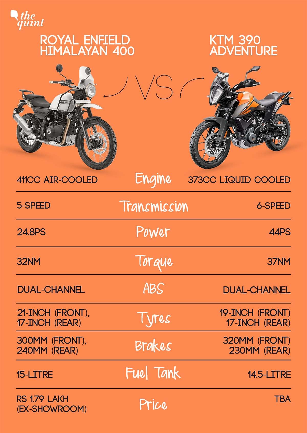 Royal Enfield Himalayan vs KTM 390 Adventure: Which One is Better?