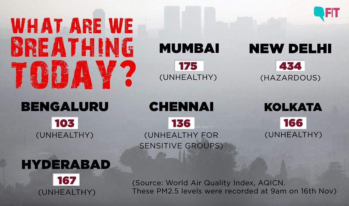 How's Your City Breathing Today: Delhi Air Still 'Hazardous'