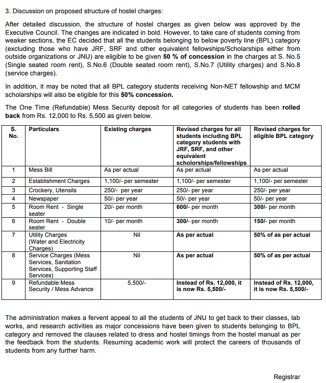 The list of revised hostel fees issued by JNU's Executive Committee.