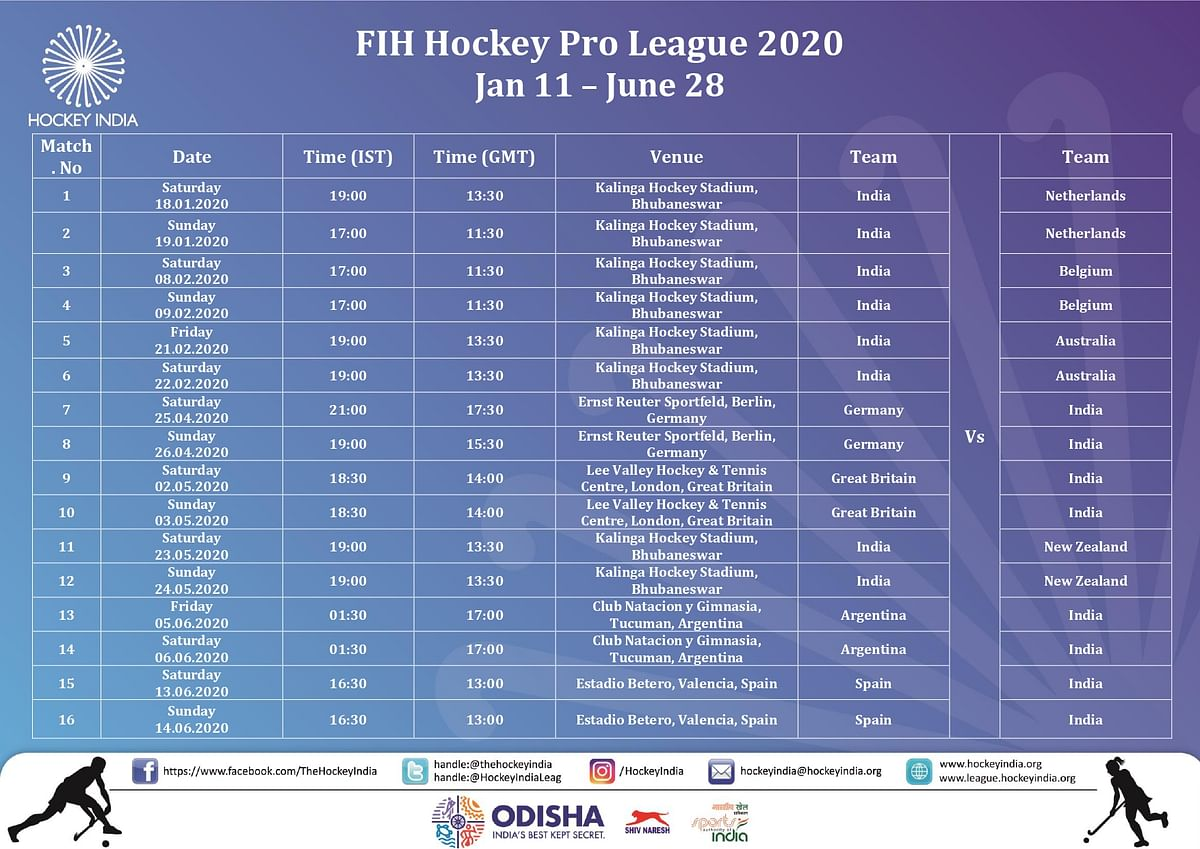FIH Hockey Pro League 2020: Full Schedule, Venues, Timings