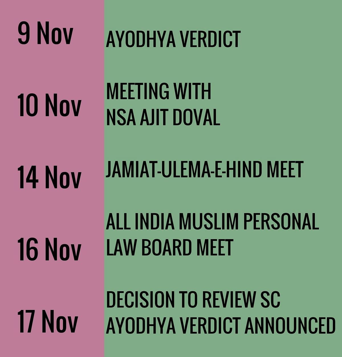 In Protest Lies Closure: The 7-Day Story of Ayodhya Verdict Review