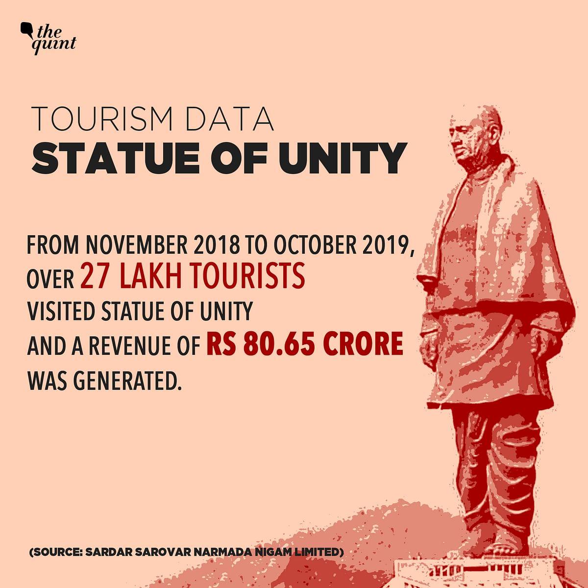 Statue of Unity Earned Thrice As Much As Taj Mahal? Claim Is False