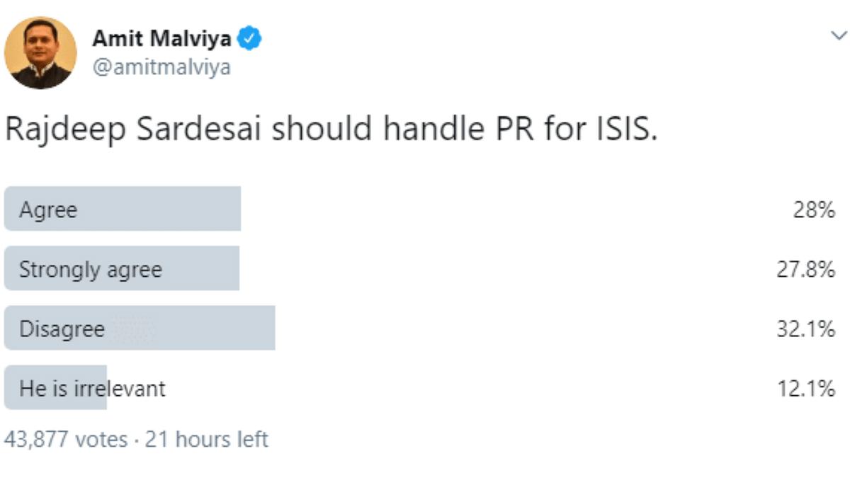 Deplorable: Editors Guild Slams Malviya's Twitter Poll on Rajdeep