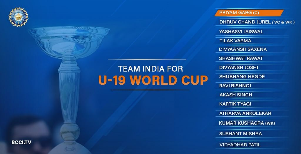 U-19 World Cup 2020: India Announce Squad, Priyam Garg to Lead