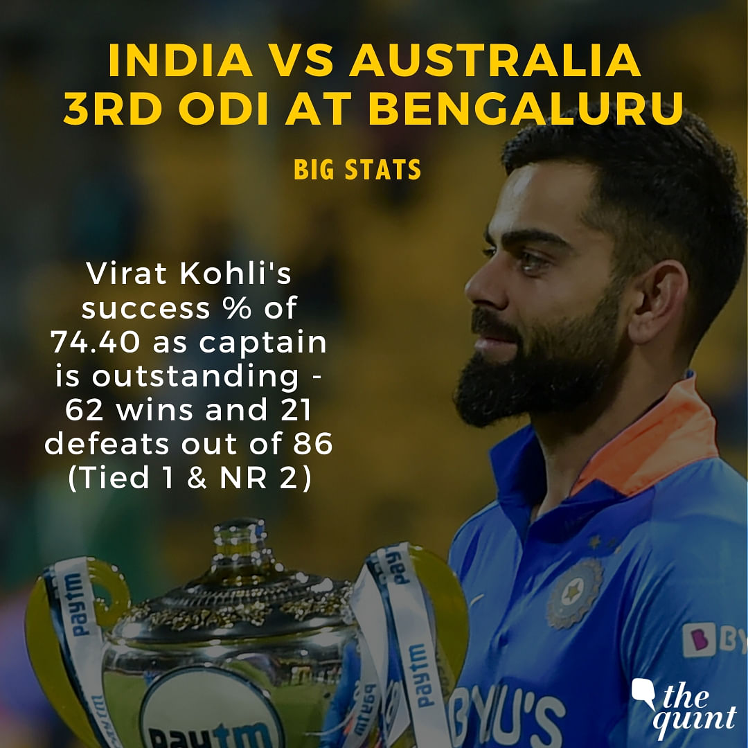 Stats: Rohit Sharma & Virat Kohli Rewrite Record Books in 3rd ODI