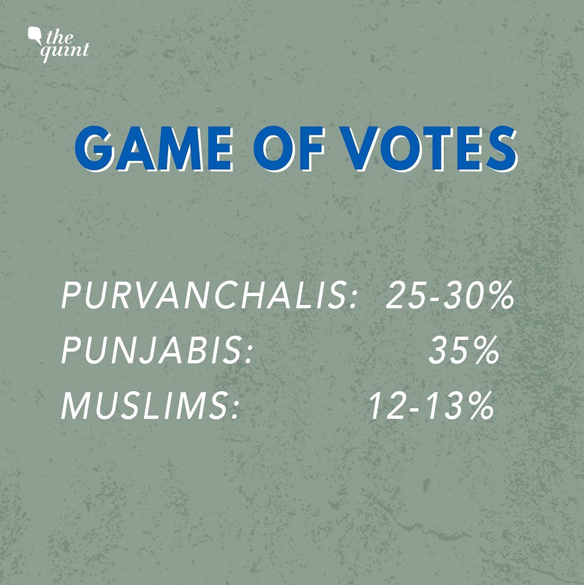 Delhi's poll arithmetic.
