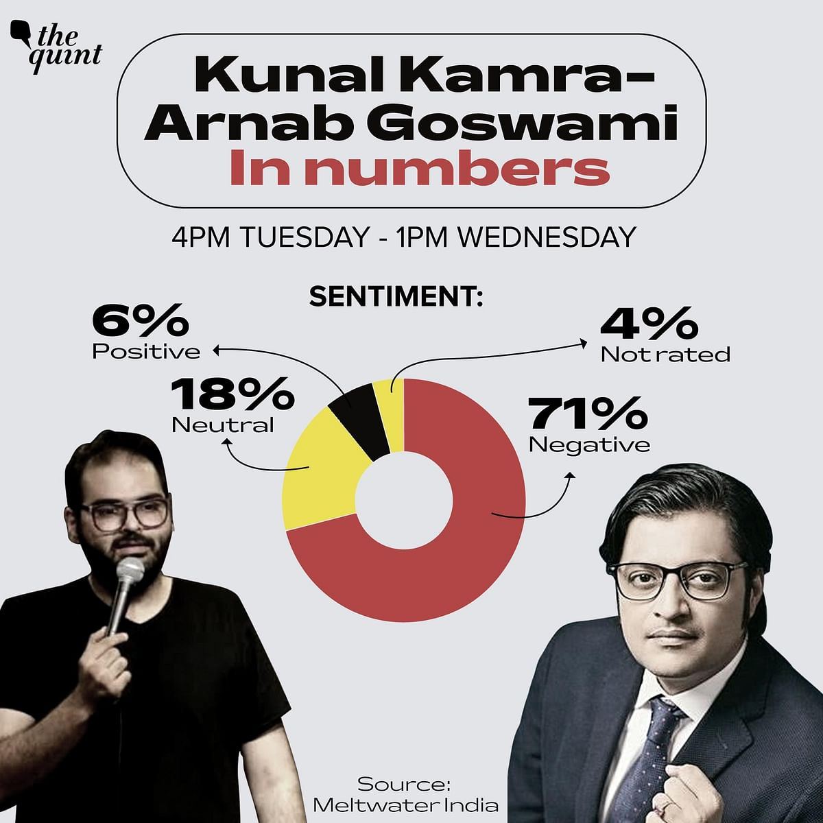 The Nation Now Knows:  Kamra-Arnab's Twitter Explosion in 4 Charts