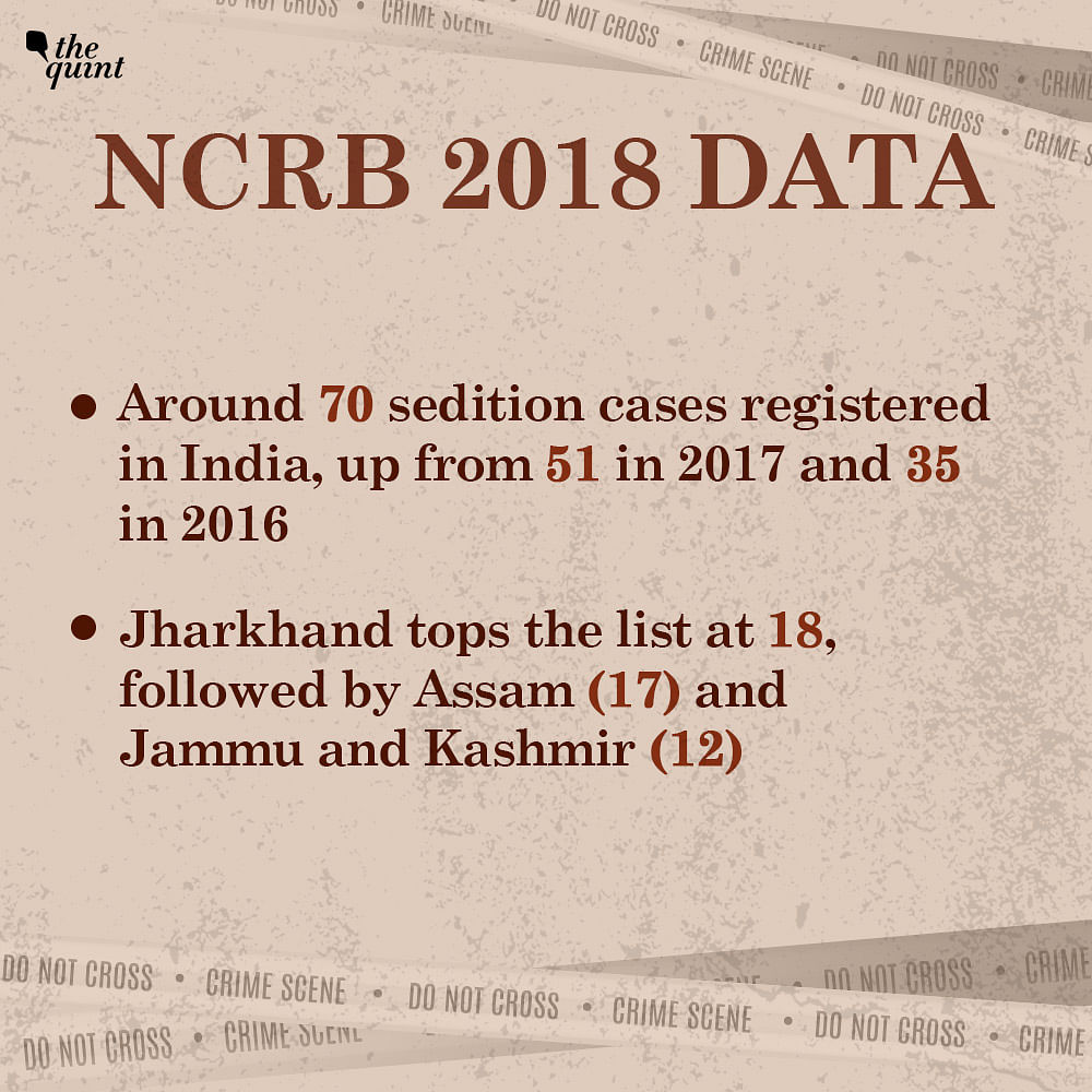 NCRB 2018 Data Decoded: Delhi Tops Crime Chart With Over 2L Cases