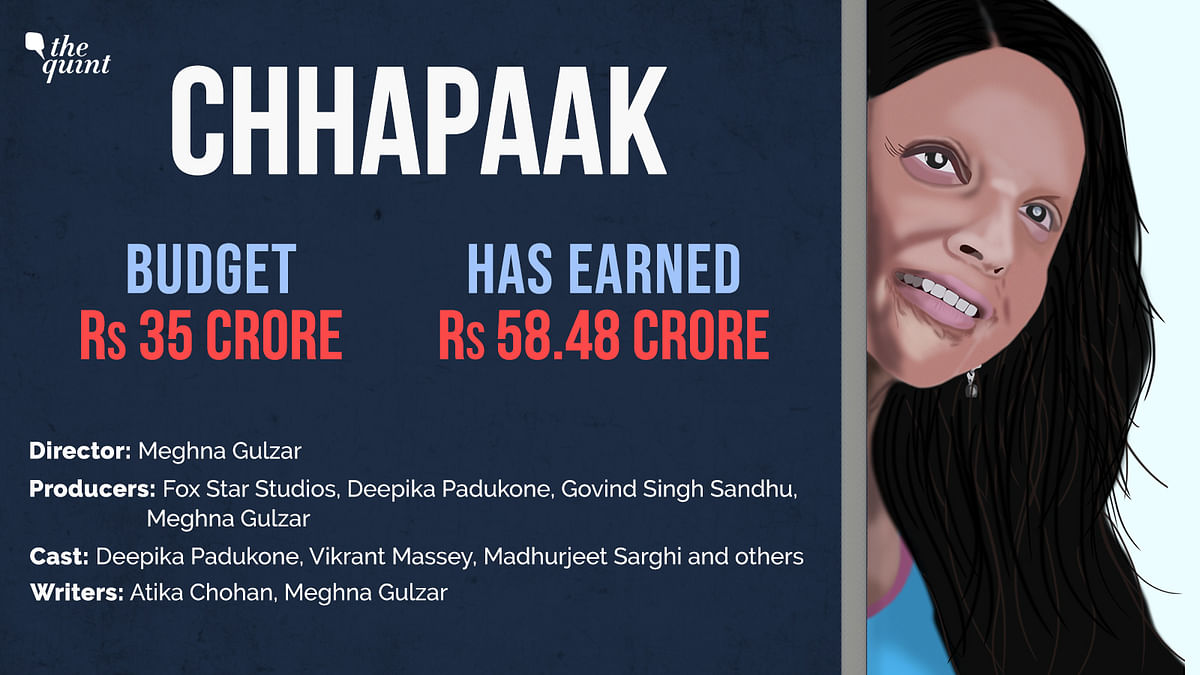 <i>Chhapaak </i>isn't a money-spinner but it hasn't lost money either.