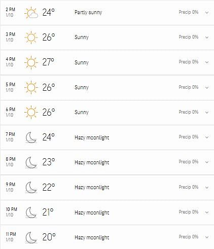 Weather Forecast in Pune