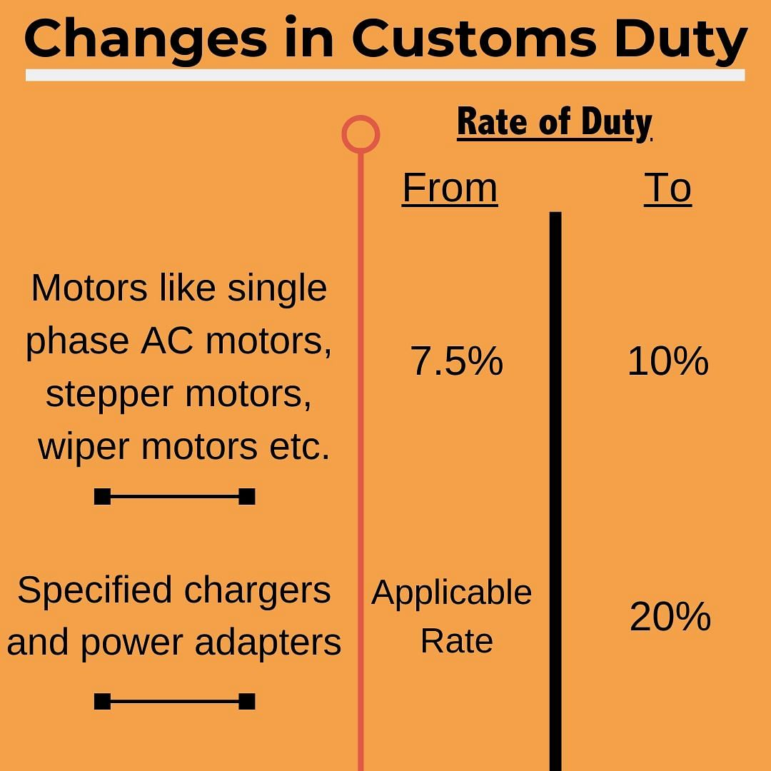 Duty on some components for EVs as well as internal-combustion engine cars has gone up.