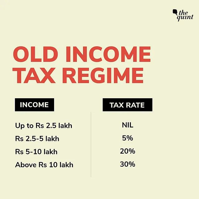 Which I-T Regime Should You Pick Post Budget 2020? Here's a Guide