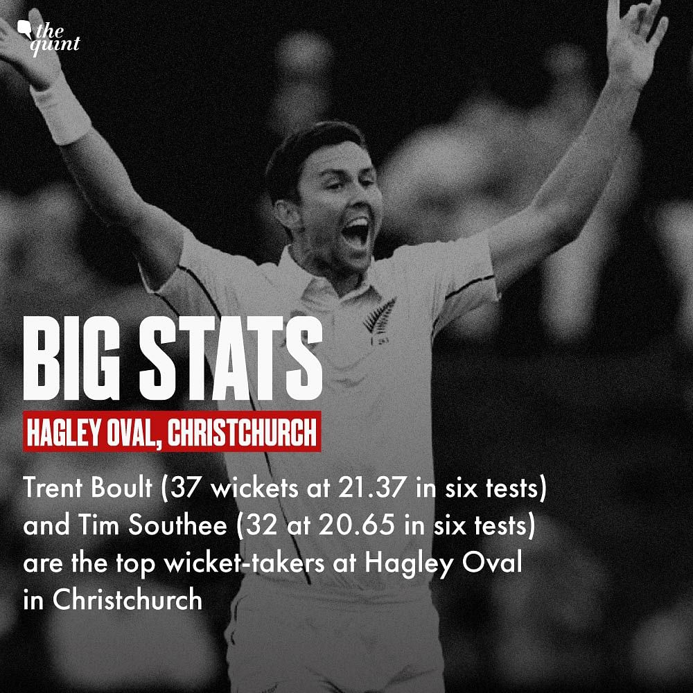 Stats: India Look to Spoil New Zealand's Record at Hagley Oval