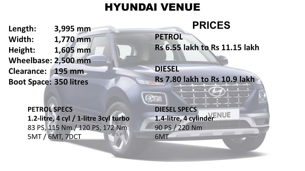 The Hyundai Venue has a choice of three powertrains, two petrol and one diesel.
