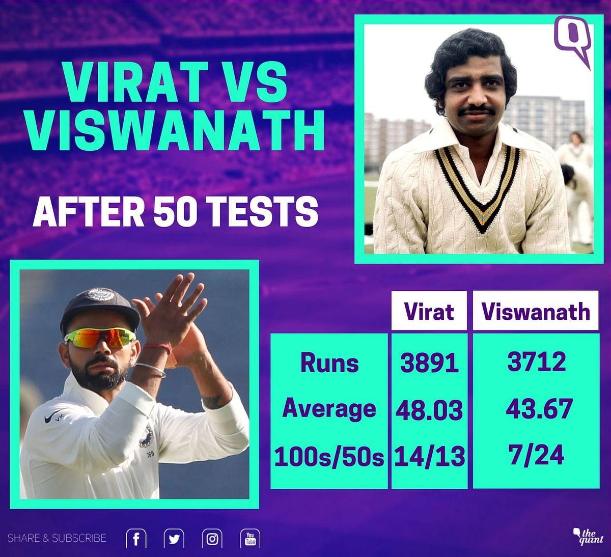 Gundappa Viswanath: Sunil Gavaskar's Favourite Cricketer
