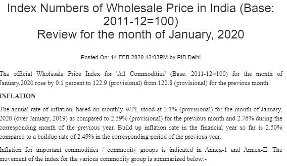 Wholesale Inflation Jumps to 3.1% in Jan Amid Economic Slowdown