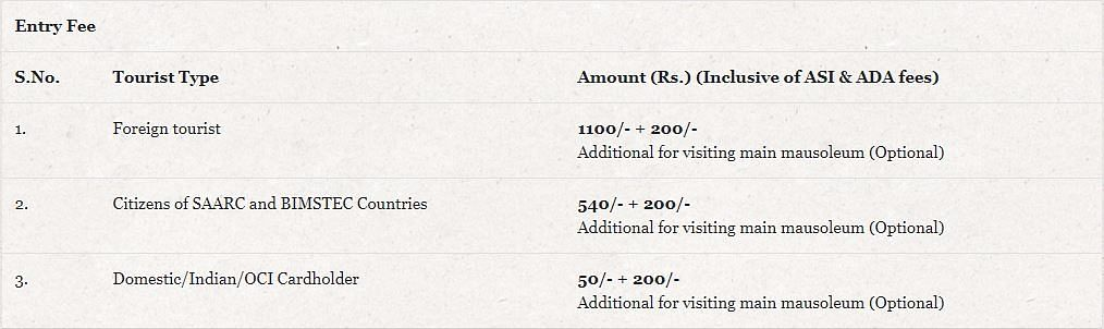 Taj Mahal Entry Ticket Price