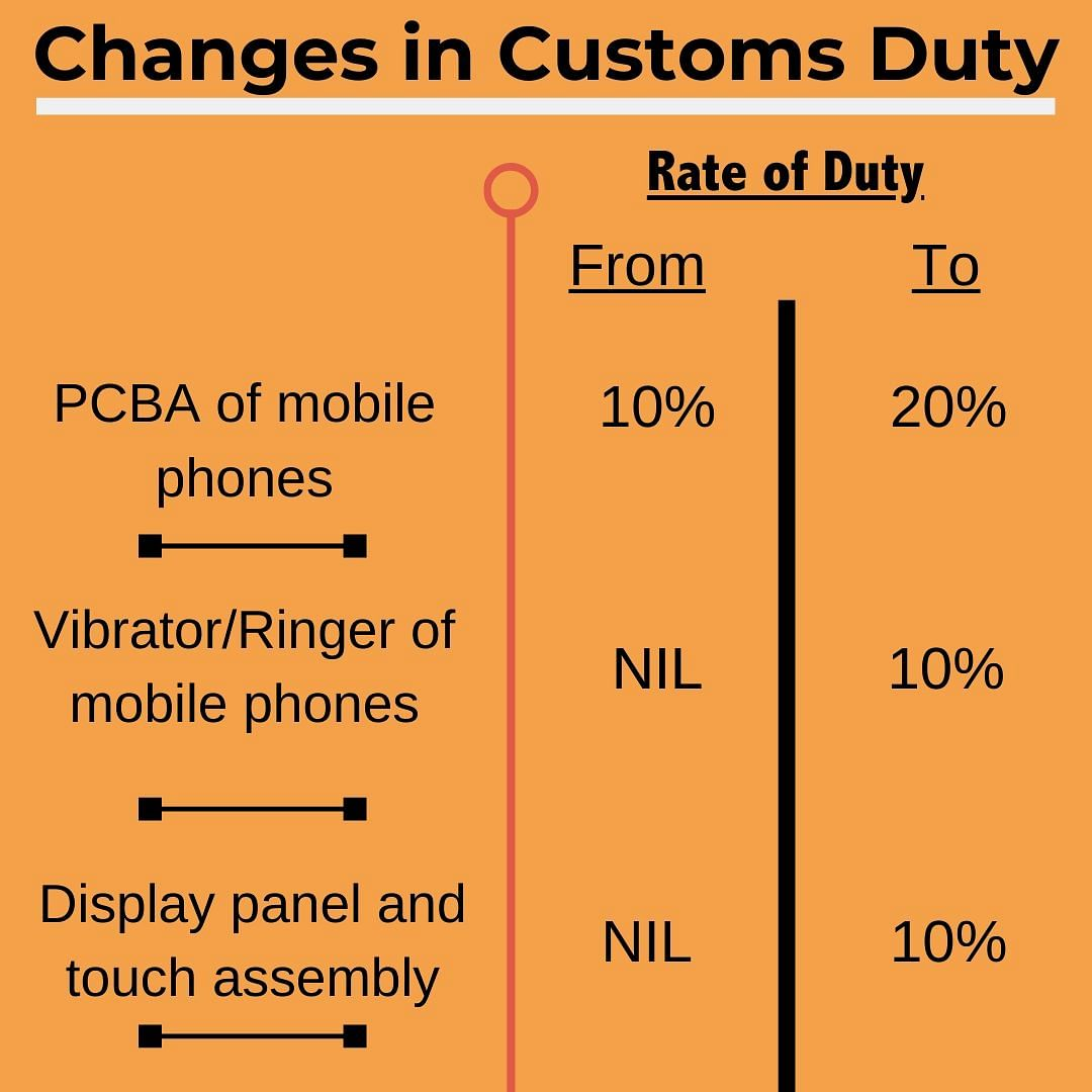 Mobile phone prices will likely increase.