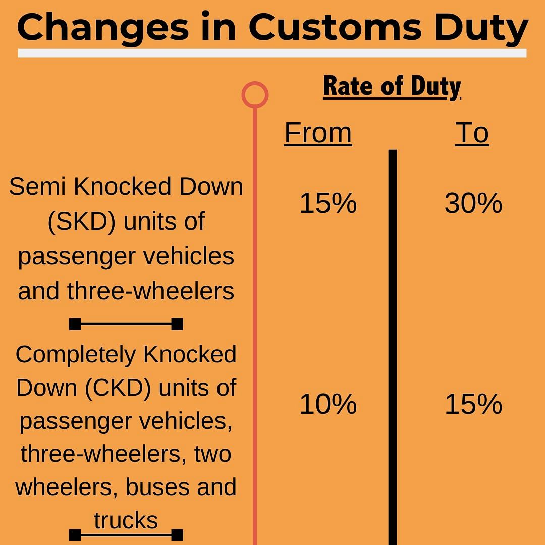 Assembling of imported vehicles will become more expensive.