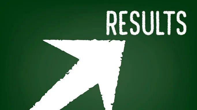 MAH MBA CET 2020: Result to Be Declared After Coronavirus Lockdown