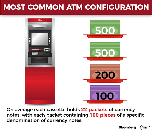 BQ Explains: Are Rs 2,000 Notes Disappearing From ATMs?