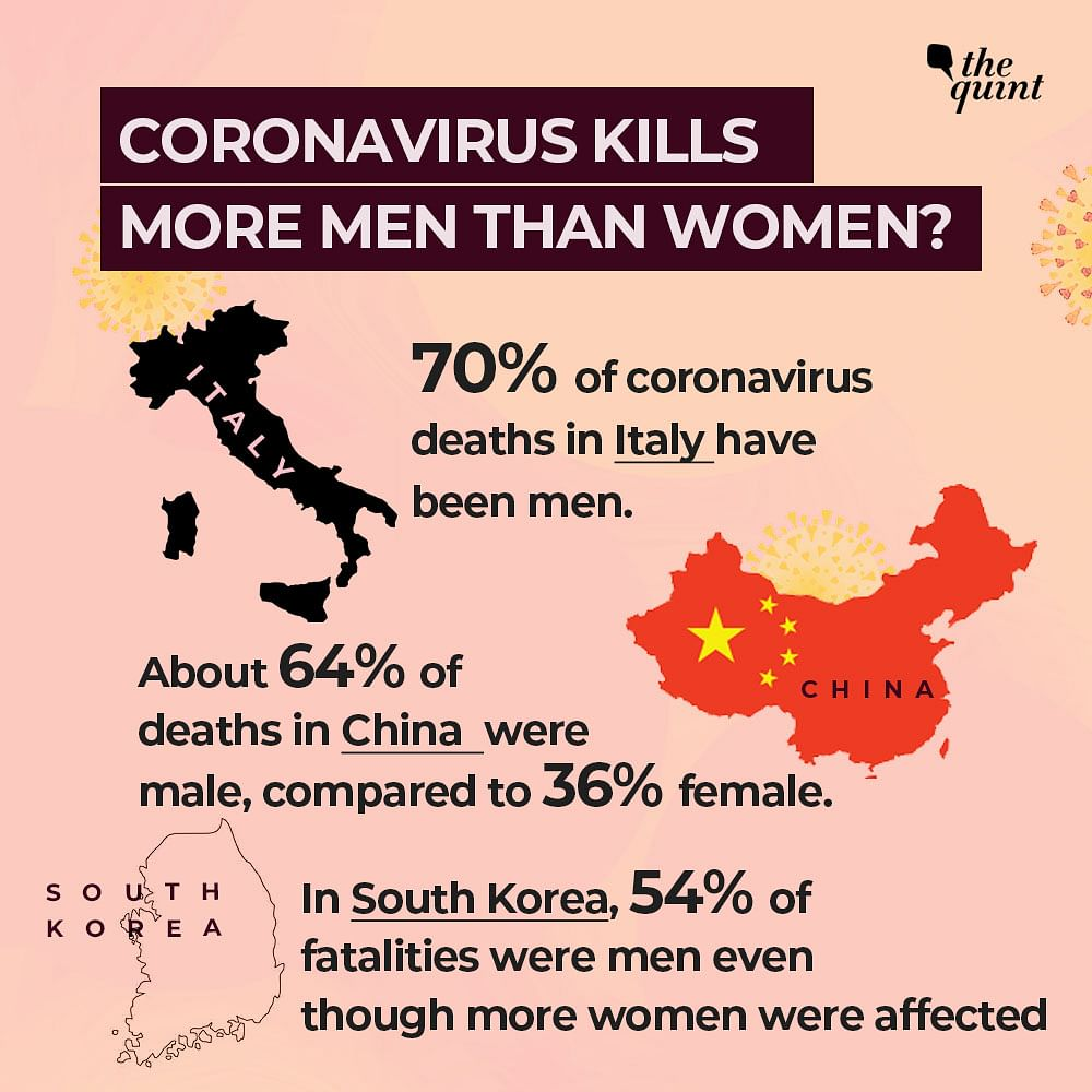 COVID-19 Killing More Men Than Women –  What Numbers, Studies Say