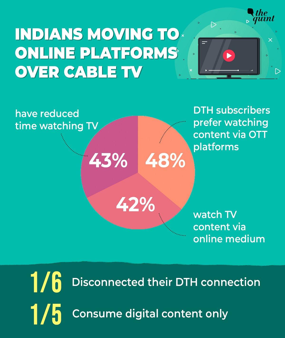 TRAI's Cable Tariff Hike Pushes Indians Towards Hotstar & Netflix