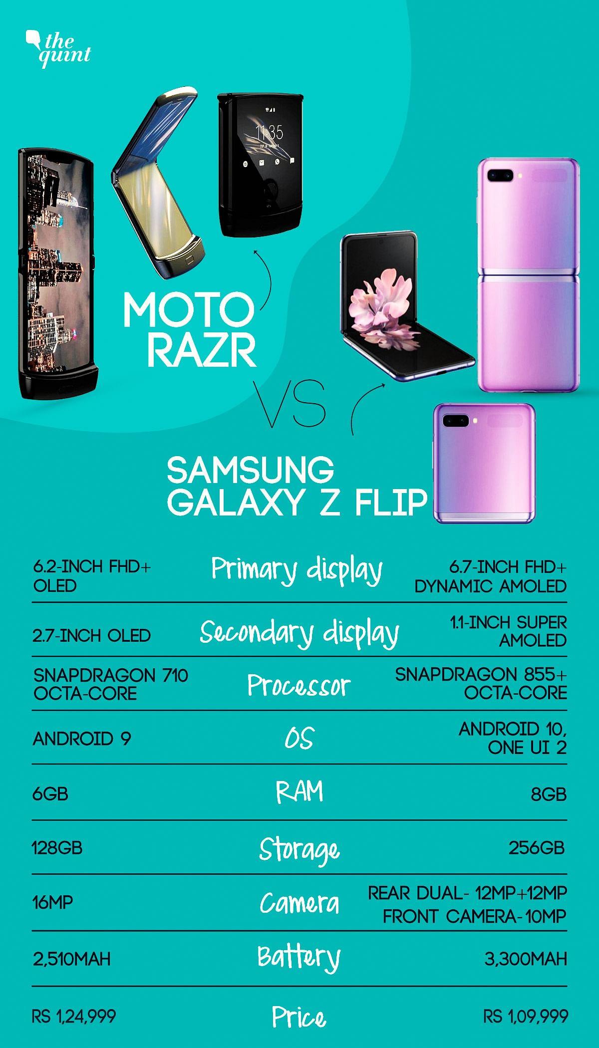 Samsung Galaxy Z Flip Vs Moto Razr: The Better Foldable Phone?