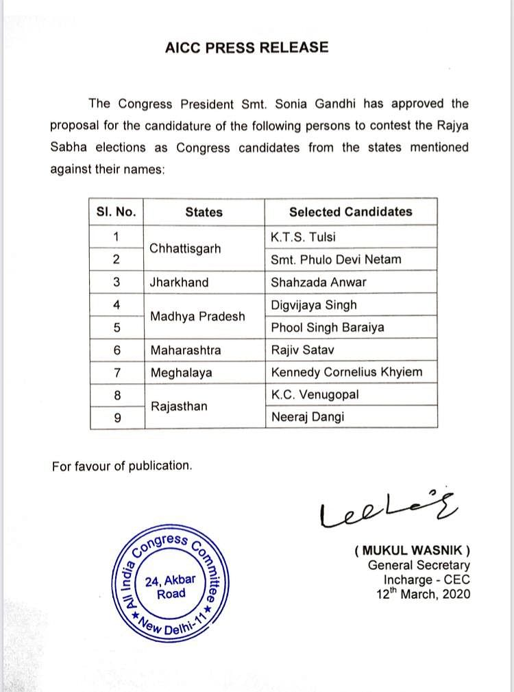 Cong RS Candidates:  KTS Tulsi, Deepender Hooda,  Among 12 Others