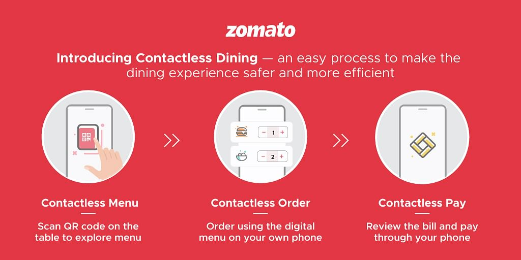 Contactless ordering system on Zomato.
