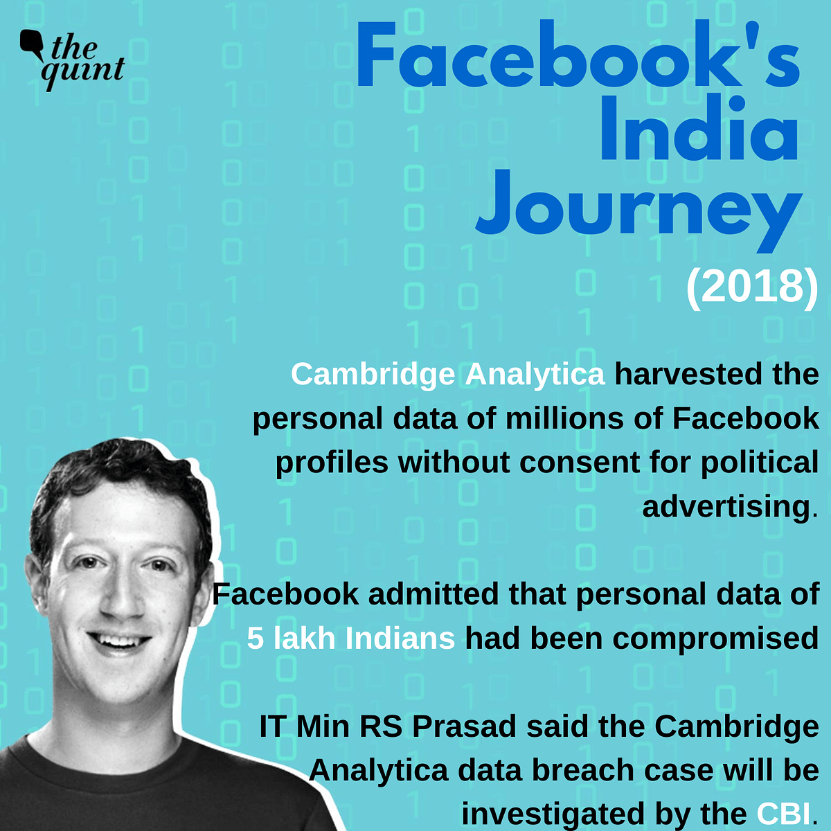 A 14-Year 'Timeline': Facebook's Roller-Coaster India Journey